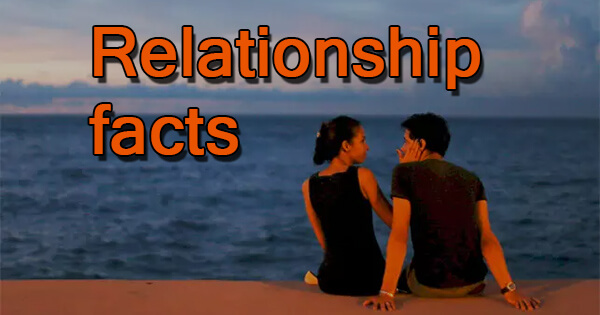 Facts on relationship, रिश्ते पर तथ्य