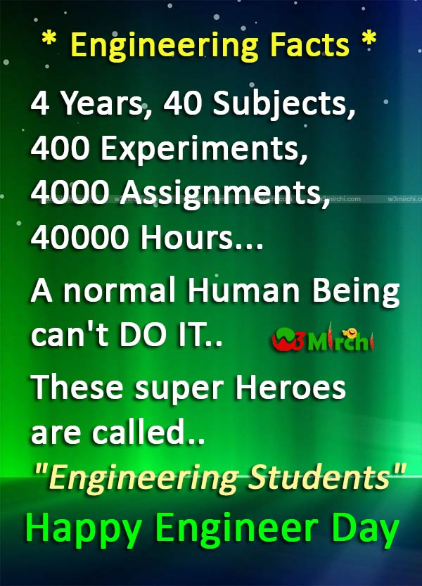 Happy Engineer Day Images with Quotes